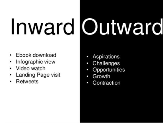 inward&outword