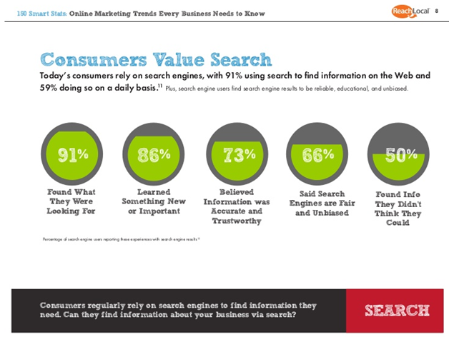 consumers value search.png